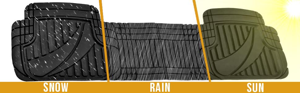 all weather car protection snow rain wind sun