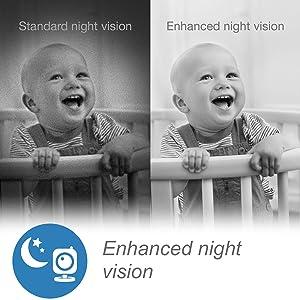 enhanced night vision