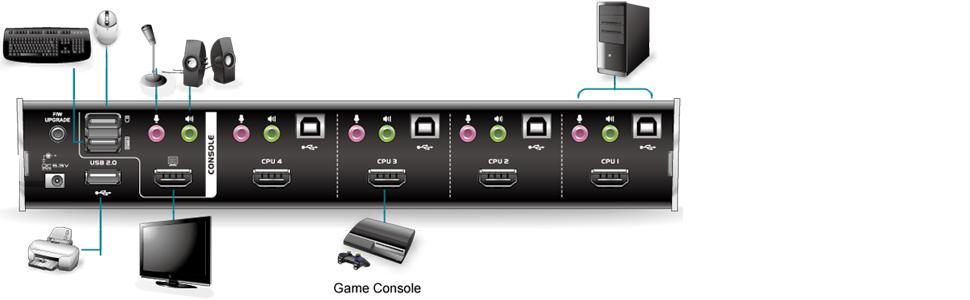 aten cs1794 multimedia kvm switch