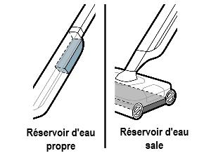Réservoirs d'eau propre/sale