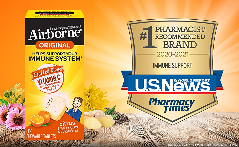 Airborne is #1 Pharmacist Recommended Brand based on US News & World Report / Pharmacy Times Survey