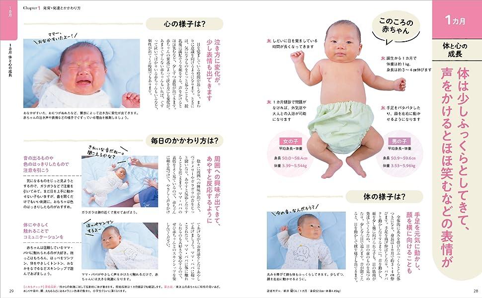 体 心 成長 1カ月 泣く 男の子 女の子 授乳 ママ パパ コミュニケーション 音 健診 原始反射 蒙古斑 泣き方