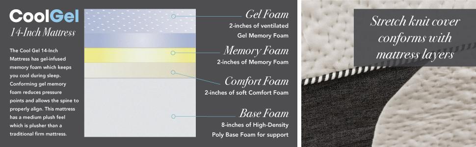 Classic Brands Cool Gel Ultimate Gel Memory Foam 14 Inch