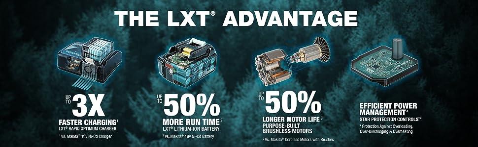 lxt advantage faster charge more run time longer motor life built efficient power management battery