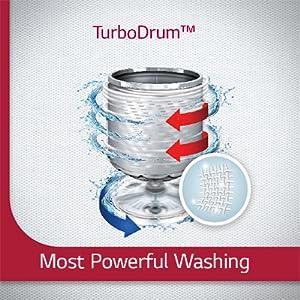 Turbo Drum