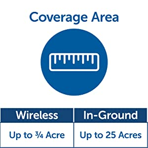 Coverage Area for PetSafe Wireless Pet Containment Fence