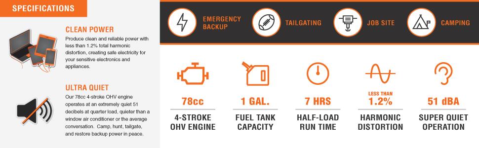 WEN 56202i Generator