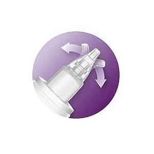 Philips Avent babyverzorgingsset