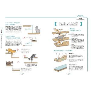 猫と住まいの解剖図鑑03