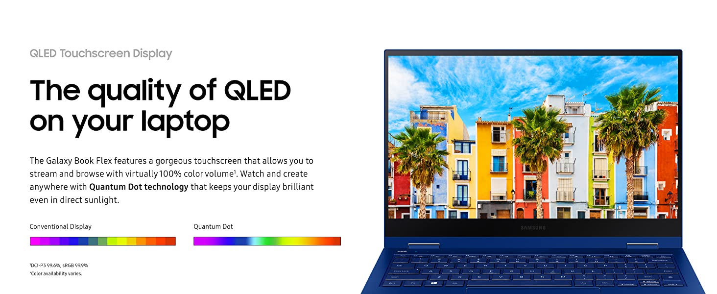 QLED Touchscreen Display