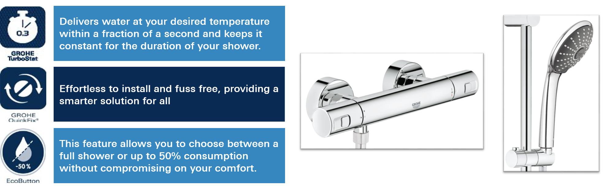GROHE 34339000 | Precision Joy Thermostat Set | 3 SPrays: Amazon.co ...