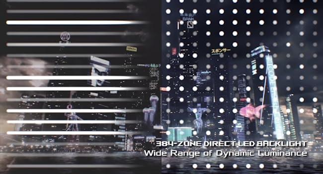 PG27UQ, 4K, HDR, Aura Sync, Gaming monitor