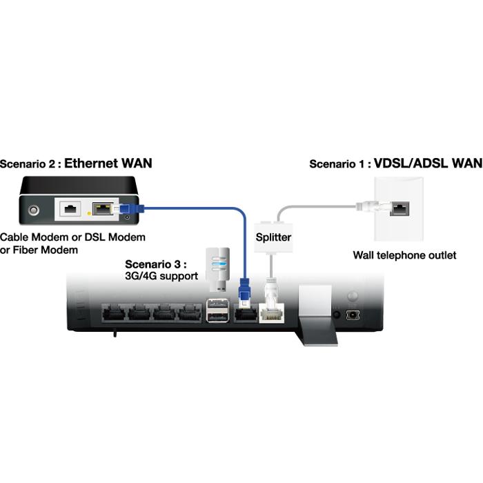ASUS DSL-AC56U AC1200 Wireless Dual-Band VDSL/ADSL 2 - Want