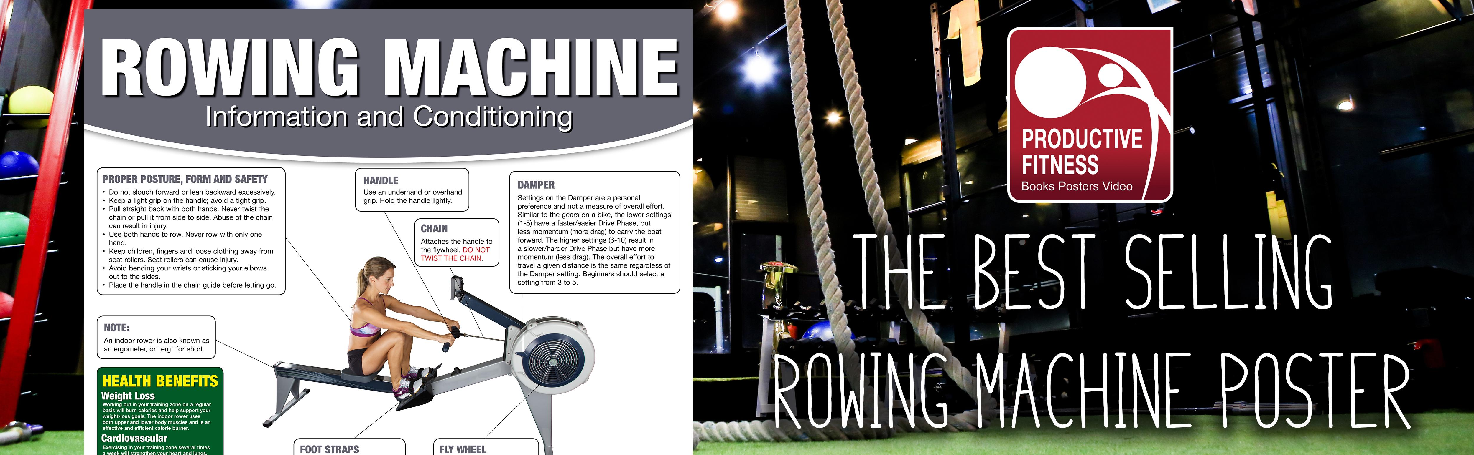 Amazon buy rowing machine posterchart how to use a rower how from the publisher fandeluxe Gallery