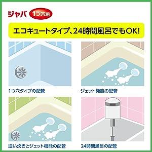 エコキュート(ヒートポンプ給湯器)タイプ、ジェット機能の配管、 24時間風呂にもOK。