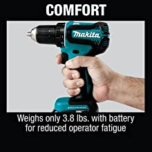 comfort weighs pounds lbs battery reduced operator fatigue grip hold