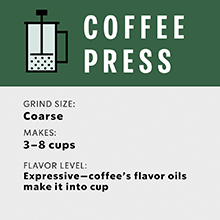 Coffee Press