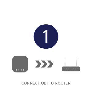 Connect OBi to Router