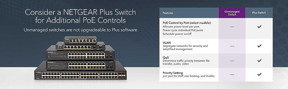 Plus switch poe controls