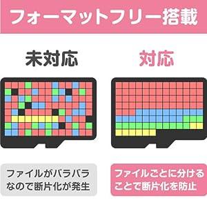 microSDフォーマットフリー
