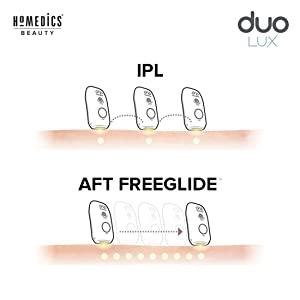 HoMedics Duo Lux Depiladora Definitiva con Luz Pulsada IPL + ...