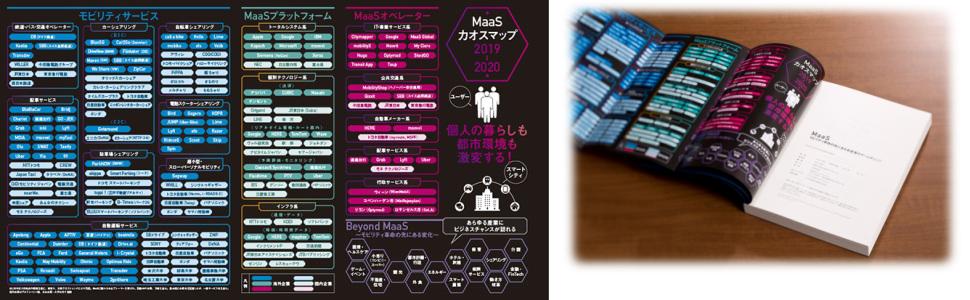 巻末収録 MaaSカオスマップ