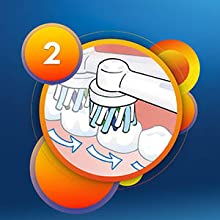 voor kinderen om hun tanden te poetsen elektrische tandenborstel gezonde tanden tegen tandbederf