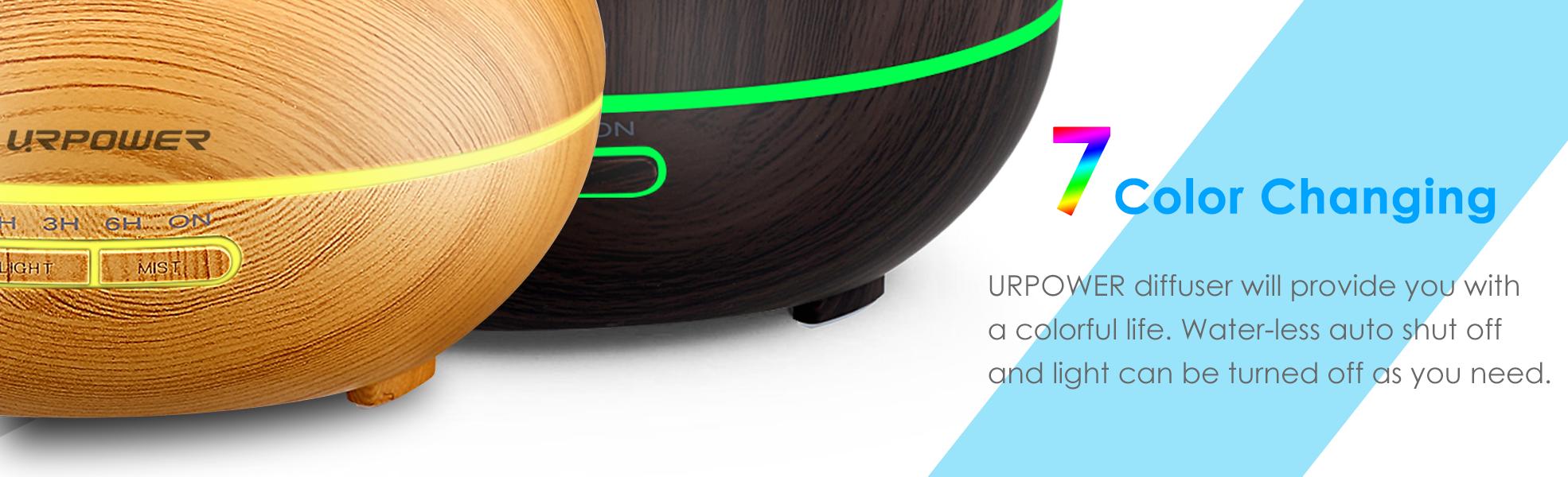 urpower essential oil diffuser 200ml wood grain aromatherapy diffuser ultrasonic. Black Bedroom Furniture Sets. Home Design Ideas
