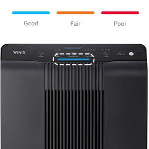 5500-2 Smart Sensor Adjust LED Air Quality Indicator to display Air Quality