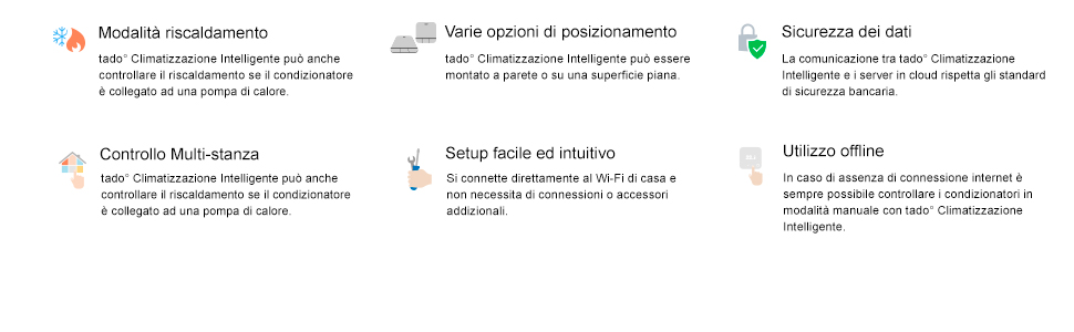Additional Features tado smart AC control