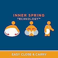 inner spring technology