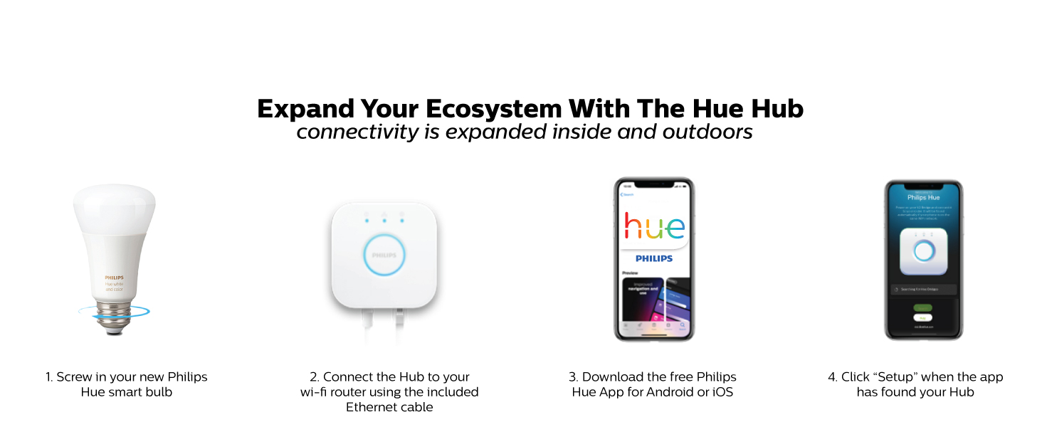 Hue Hub Optional for recessed cans and downlights Bluetooth /& Zigbee, Hue White Ambiance BR30 2 Pack LED Smart Bulb voice activated with Alexa
