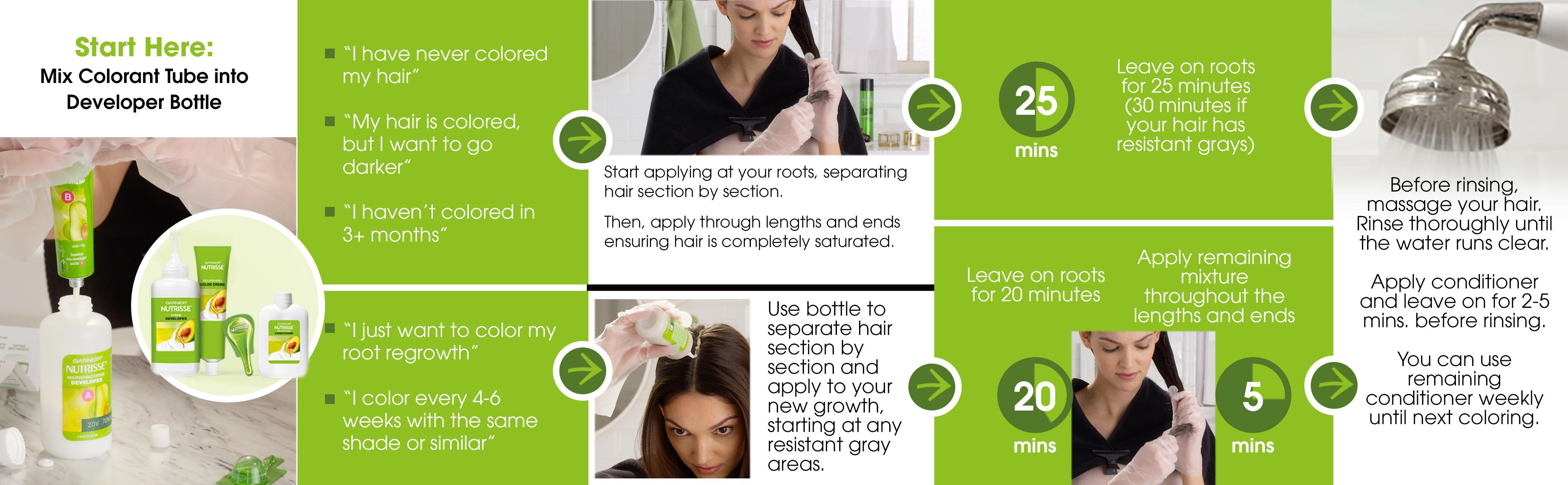 Amazon.com: Garnier Nutrisse Nourishing Color Creme 61 Light Ash ...