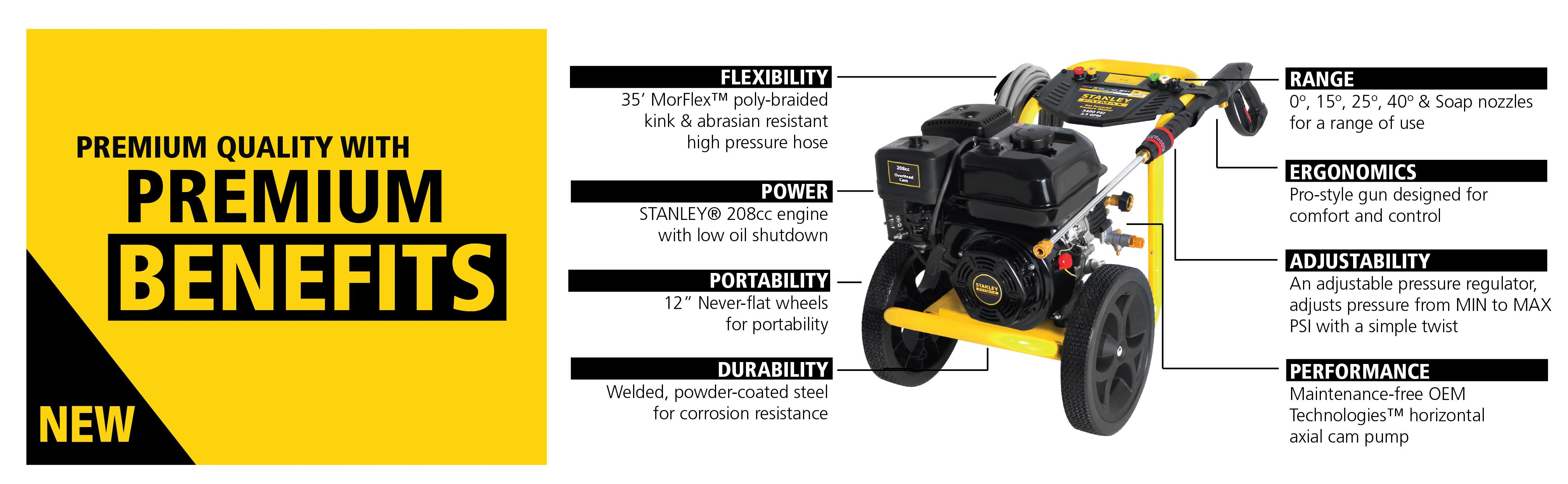 Stanley Fatmax Sxpw3425 Gas Pressure Washer 3400 Psi At 2