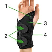 wrist, carpel tunnel, surgery, pain, arthritis, stabilizer, green