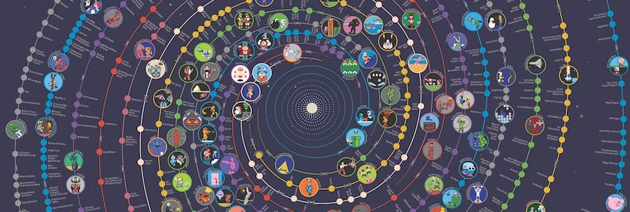 The book of circles visualizing spheres of knowledge manuel lima view larger fandeluxe Images