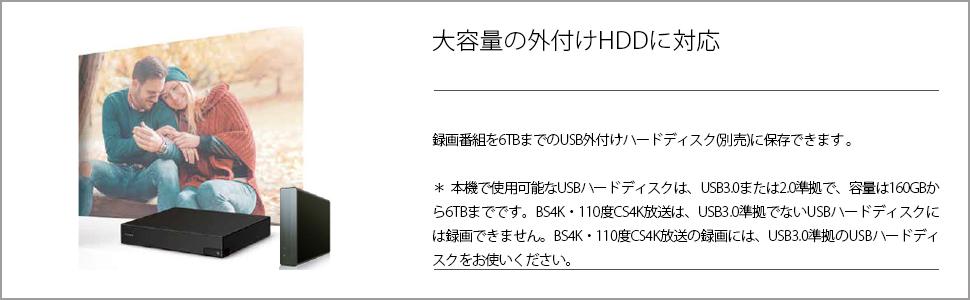 大容量外付けHDDに対応