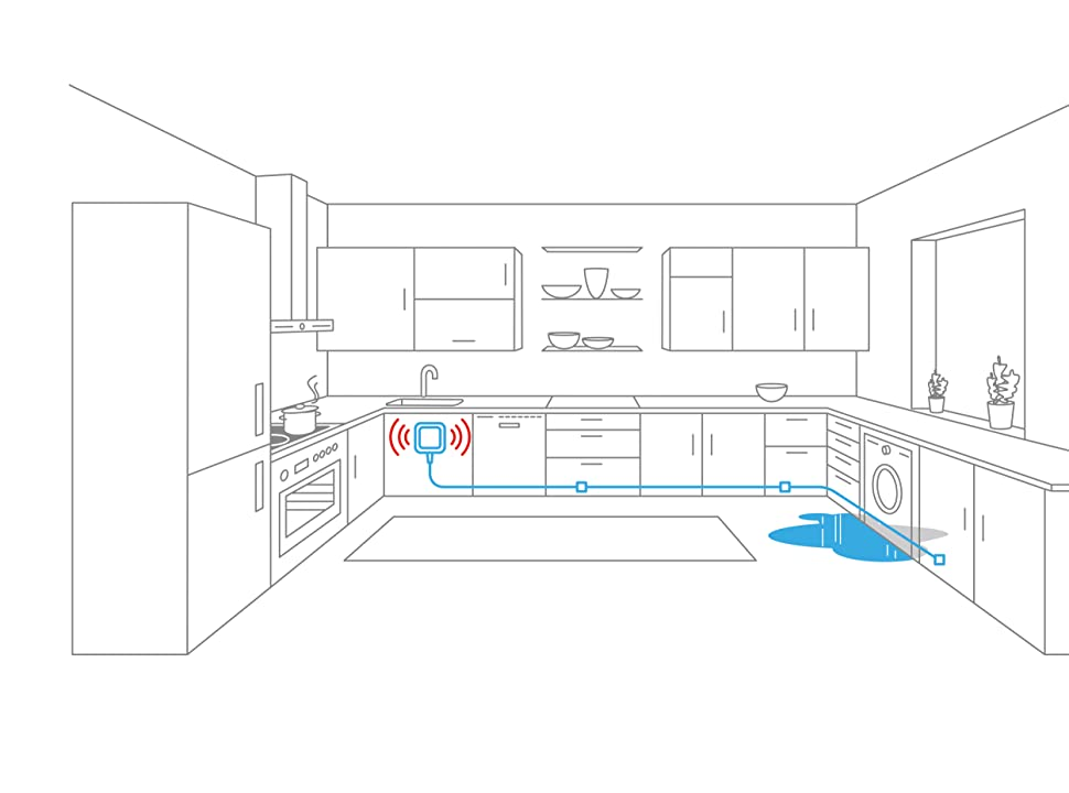 Eve Water Guard - Detector inteligente de fugas de agua, cable ...