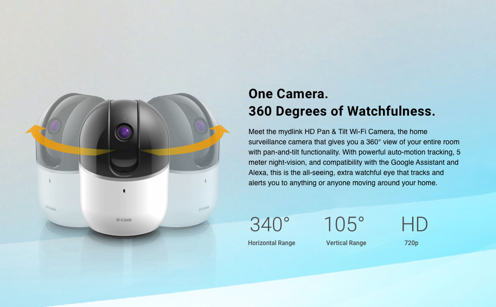 One Camera. 360 Degrees of Watchfulness.