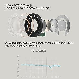 99Classicsサウンドカーブ