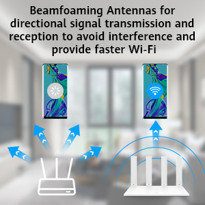 beamfoaming antennas wifi router
