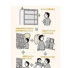 """自分の本棚があると、""""読書のアンテナ""""がびんびん立ちます。"""