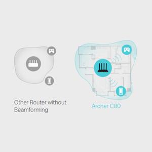 Archer C80 1900Mbps Speed Wi-Fi WiFi Wireless AC1900 Coverage Dual Band MU-MIO Router Jio Network