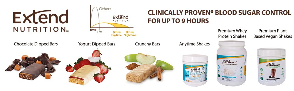 CLINICALLY PROVEN* BLOOD SUGAR CONTROL FOR UP TO 9 HOURS
