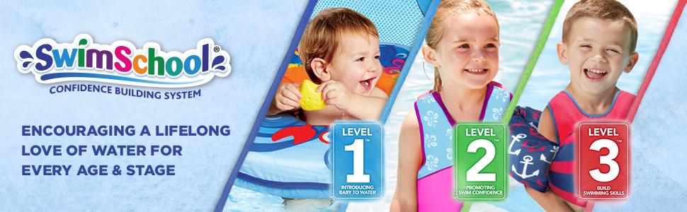 SwimSchool Banner