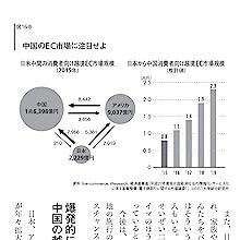 (図16)中国のEC市場に注目せよ