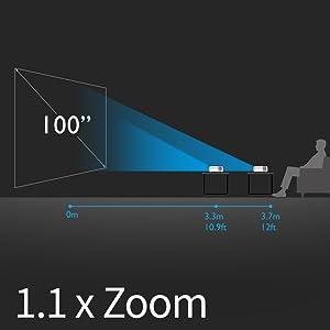1.1 x Zoom