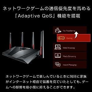 ネットワークゲームの通信優先度を高める「Adaptive QoS」機能を搭載