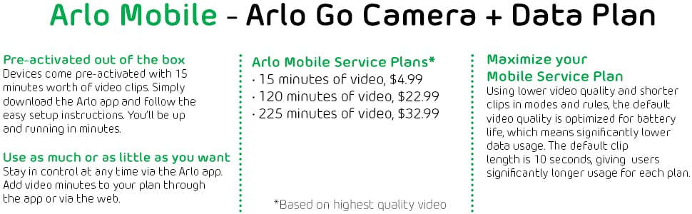 Amazon Com Arlo Go Mobile Hd Security Camera With Data