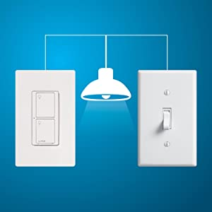 Lutron Caseta Wireless Smart Lighting Switch For All Bulb